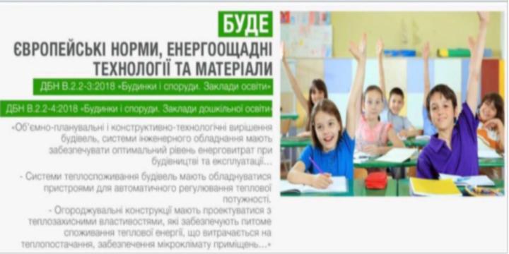 Обов'язкова енергомодернізація шкіл та дитсадків збільшує мінімум на 20% строк експлуатації будівель