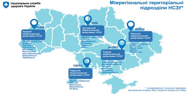 У 2019 році НСЗУ відкриє п'ять територіальних підрозділів в регіонах України.